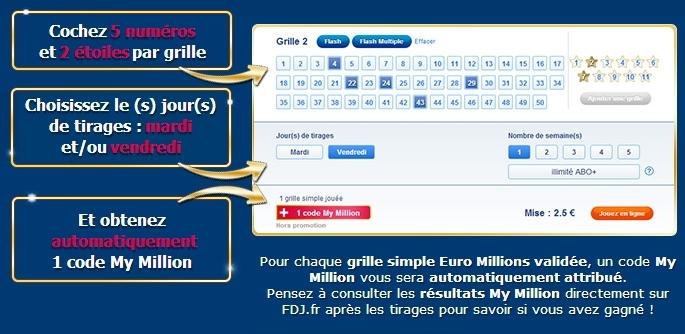 joker euromillion