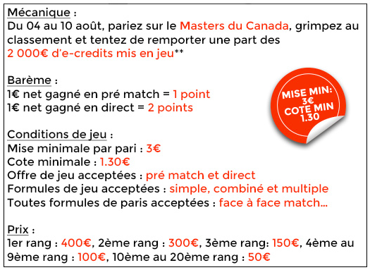 parionsweb Masters tennis canada