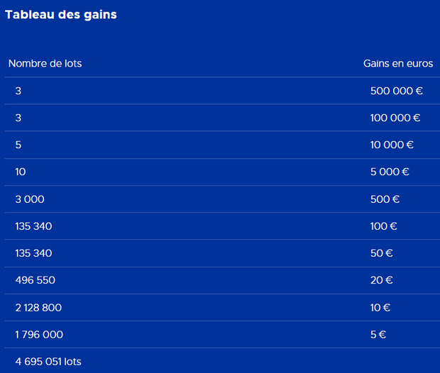 l'illiko cash sur fdj.fr